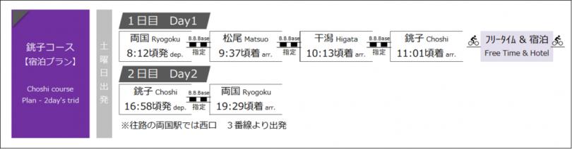 B.B.BASE 銚子コース宿泊土曜発