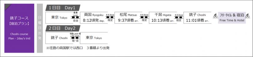 B.B.BASE 銚子コース宿泊日曜発