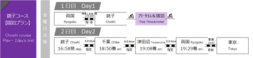 B.B.BASE 銚子コース宿泊金曜
