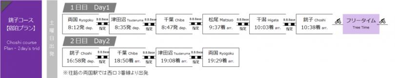 B.B.BASE 銚子コース宿泊土曜