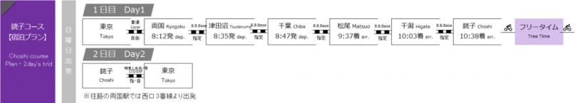 B.B.BASE 銚子コース宿泊日曜