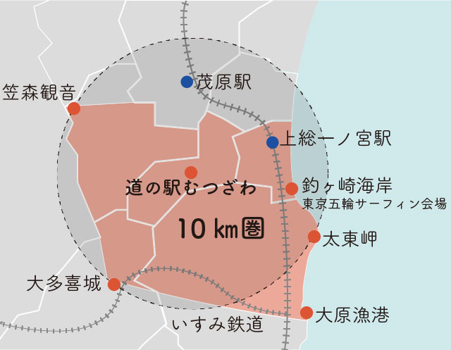 千葉県睦沢町、一宮町、長南町、大多喜町、いすみ市